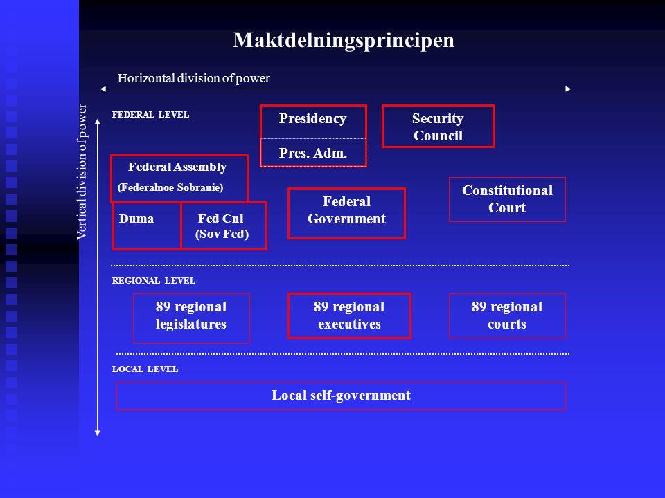 Maktdelningsprincipen