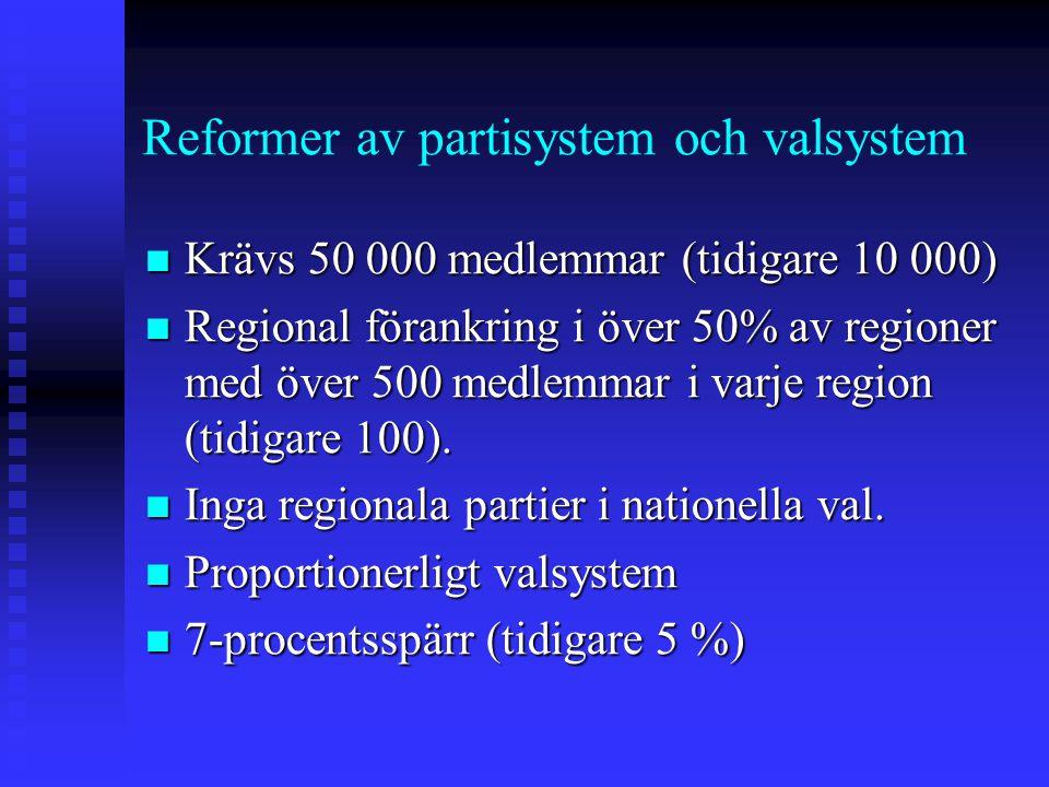 Reformer av partisystem och valsystem