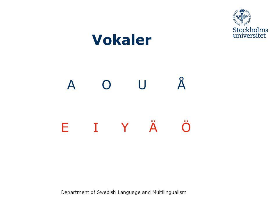 Vokaler A O U Å. E I Y Ä Ö.