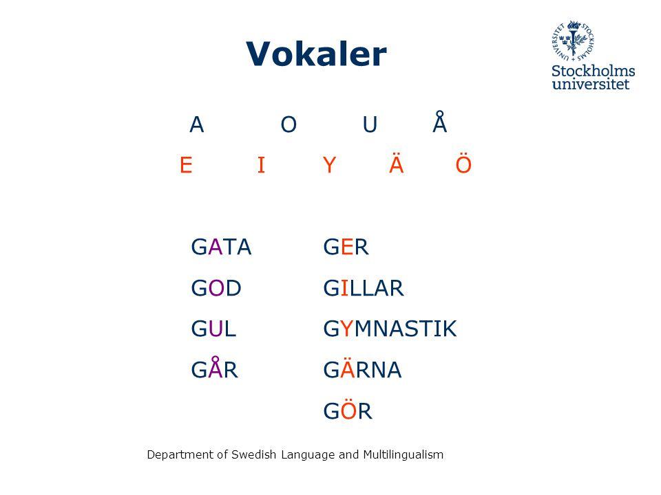 Vokaler E I Y Ä Ö GATA GER GOD GILLAR GUL GYMNASTIK GÅR GÄRNA GÖR