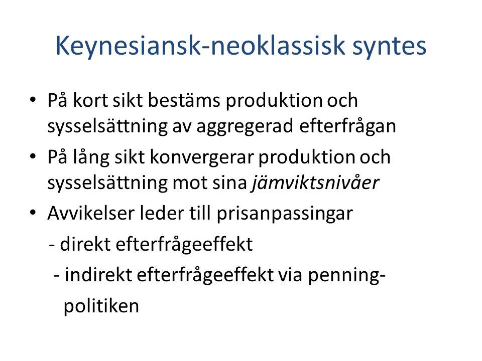 Keynesiansk-neoklassisk syntes
