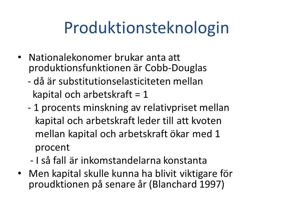 Produktionsteknologin