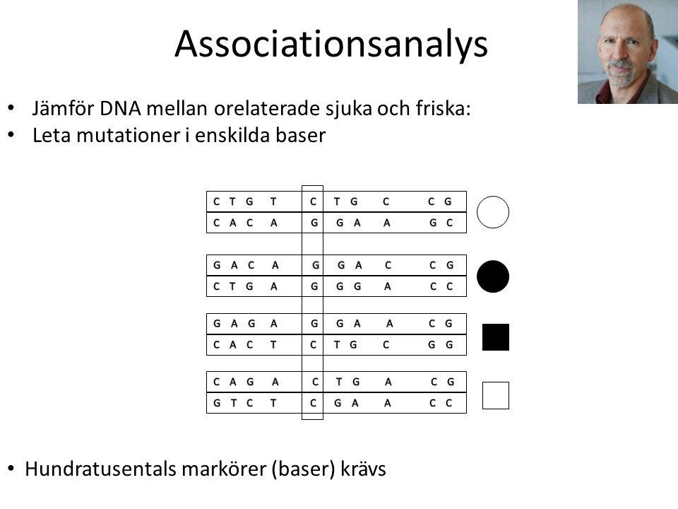 Associationsanalys Jämför DNA mellan orelaterade sjuka och friska: