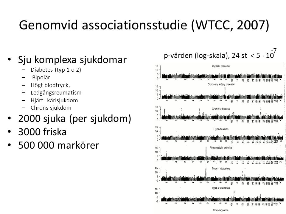 Genomvid associationsstudie (WTCC, 2007)