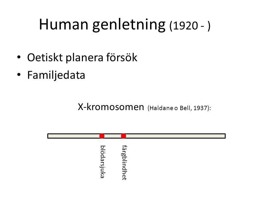 Human genletning (1920 - ) Oetiskt planera försök Familjedata
