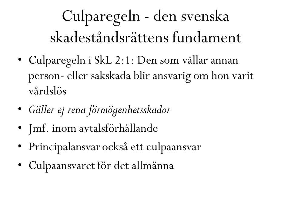 Culparegeln - den svenska skadeståndsrättens fundament