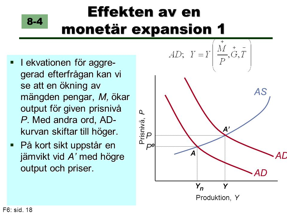 Effekten av en monetär expansion 1