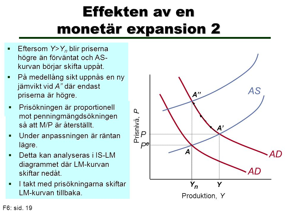 Effekten av en monetär expansion 2