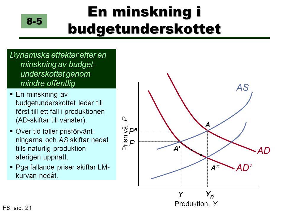 En minskning i budgetunderskottet