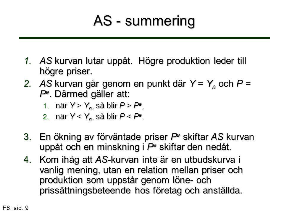 AS - summering AS kurvan lutar uppåt. Högre produktion leder till högre priser.