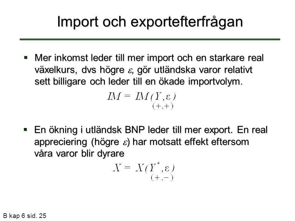 Import och exportefterfrågan