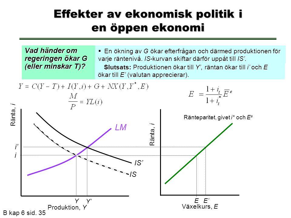 Effekter av ekonomisk politik i en öppen ekonomi
