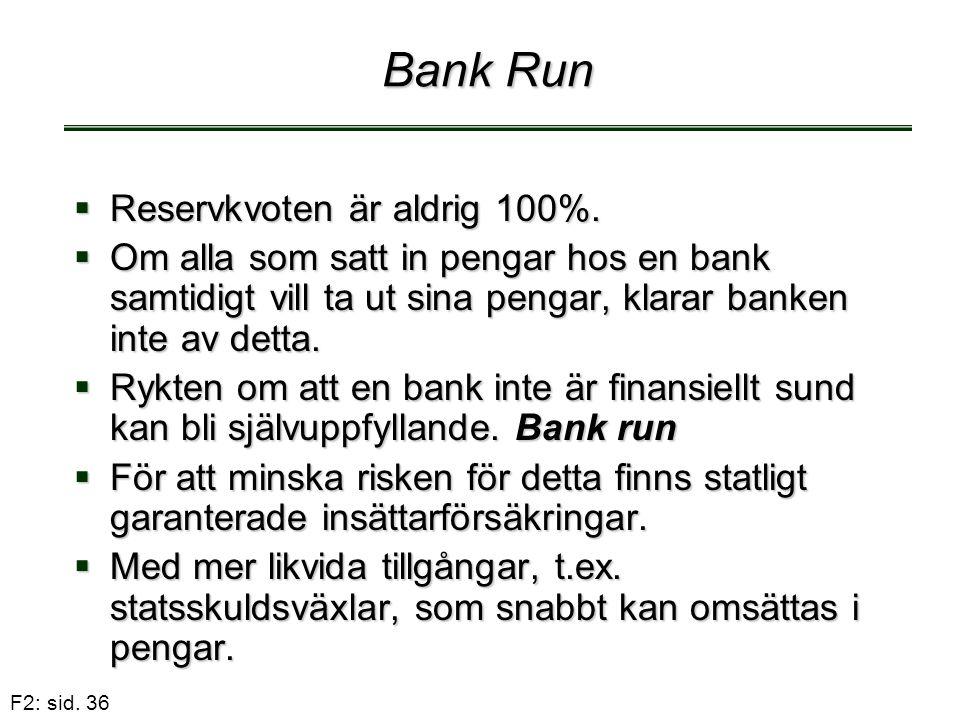 Bank Run Reservkvoten är aldrig 100%.