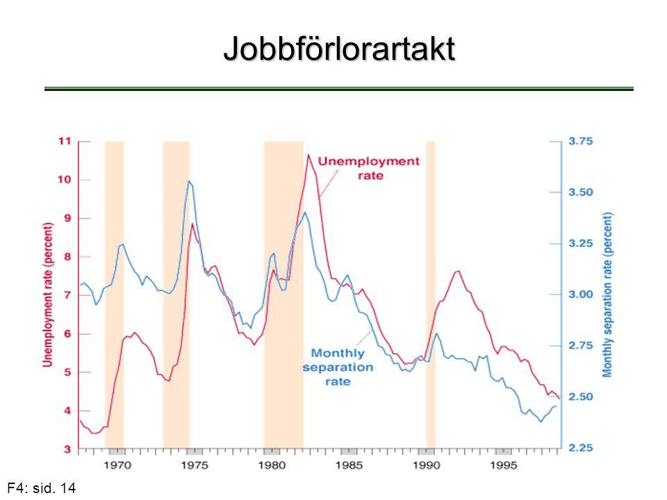 Jobbförlorartakt