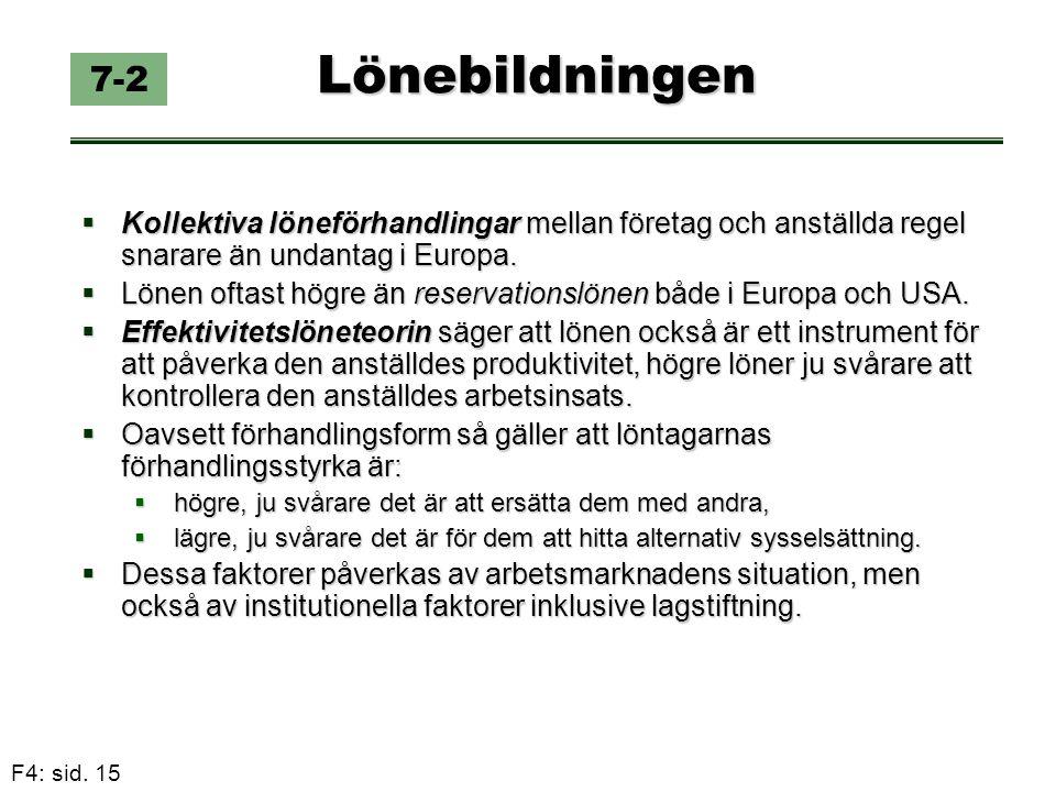 Lönebildningen 7-2. Kollektiva löneförhandlingar mellan företag och anställda regel snarare än undantag i Europa.