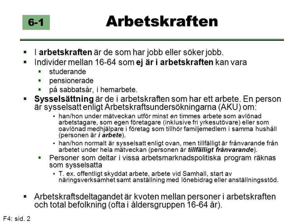 Arbetskraften 6-1 I arbetskraften är de som har jobb eller söker jobb.