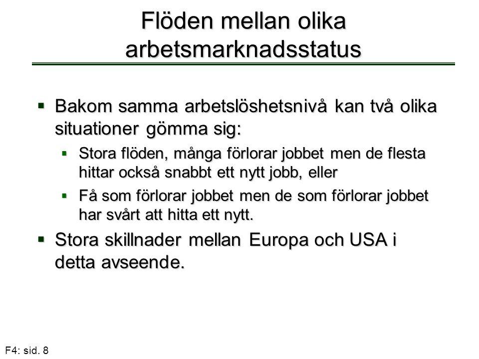 Flöden mellan olika arbetsmarknadsstatus