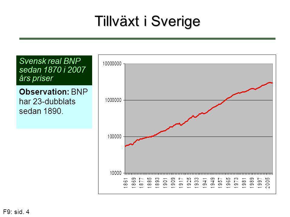 Tillväxt i Sverige Svensk real BNP sedan 1870 i 2007 års priser