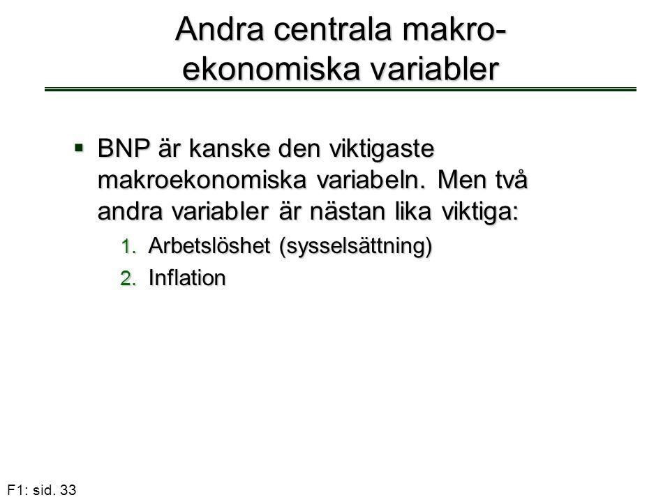 Andra centrala makro- ekonomiska variabler