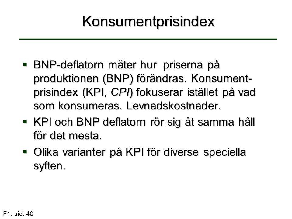 Konsumentprisindex