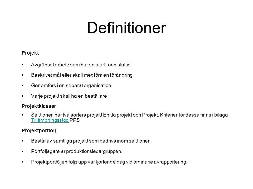 Definitioner Projekt Avgränsat arbete som har en start- och sluttid