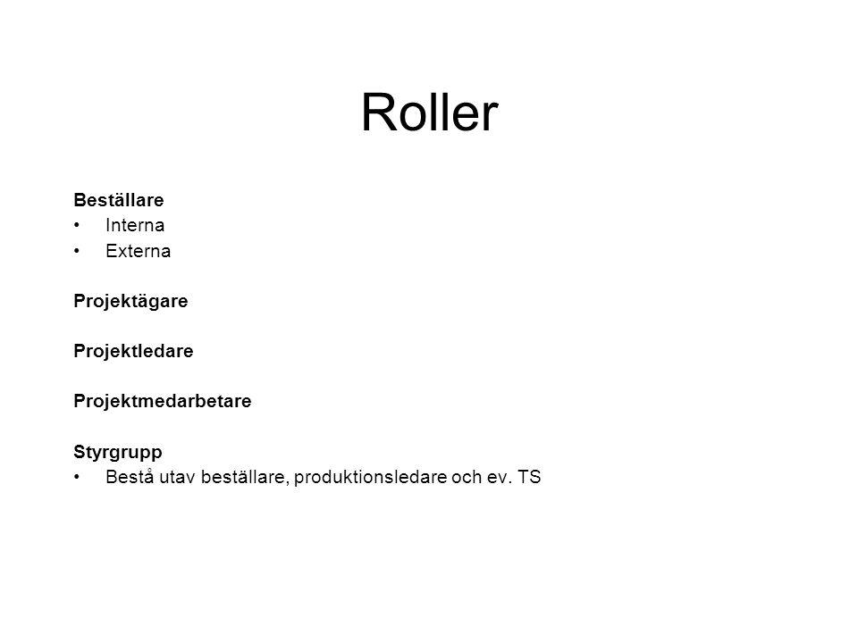 Roller Beställare Interna Externa Projektägare Projektledare