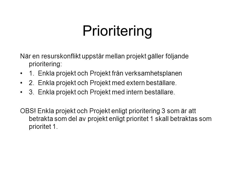 Prioritering När en resurskonflikt uppstår mellan projekt gäller följande prioritering: 1. Enkla projekt och Projekt från verksamhetsplanen.