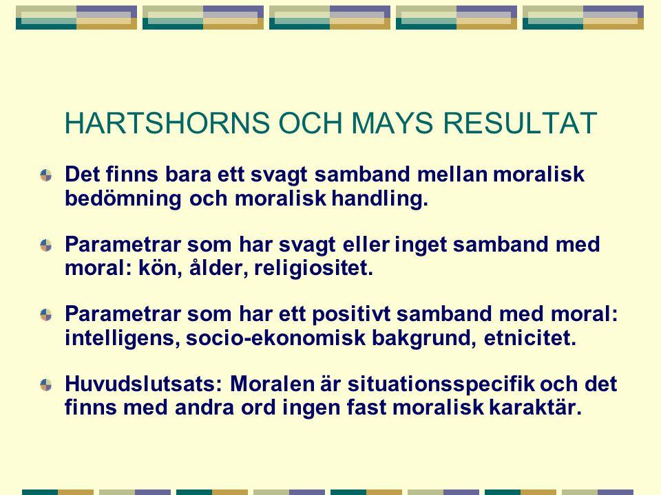 HARTSHORNS OCH MAYS RESULTAT