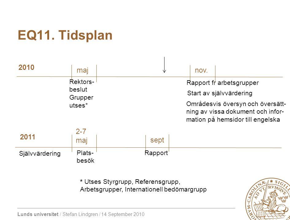 EQ11. Tidsplan 2010 2011 maj 2-7 maj nov. sept Rektors- beslut Grupper