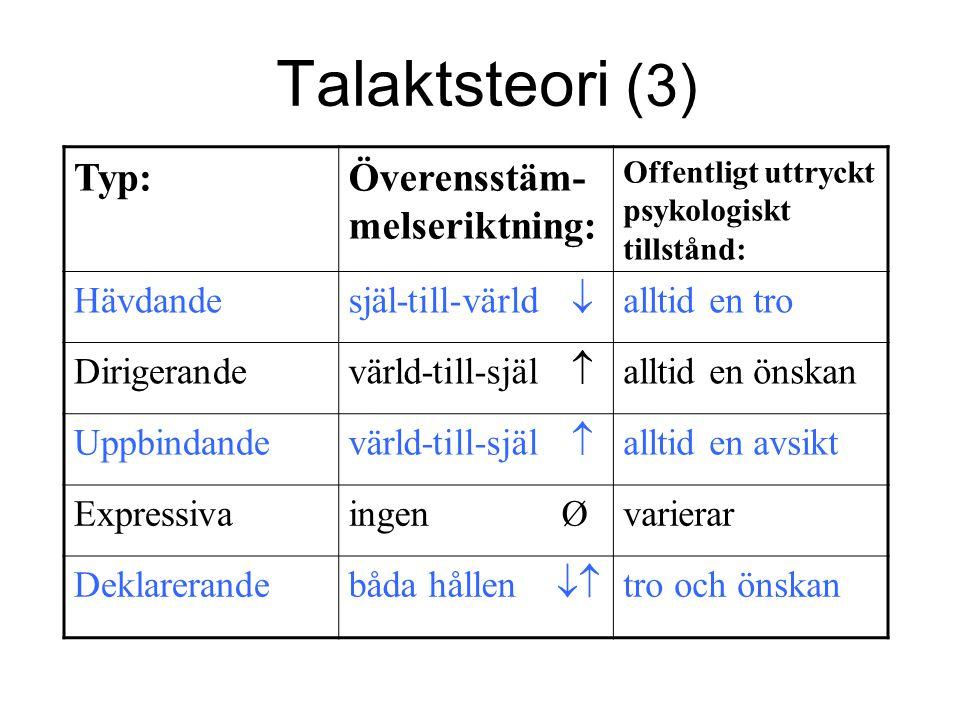 Talaktsteori (3) Typ: Överensstäm-melseriktning: Hävdande