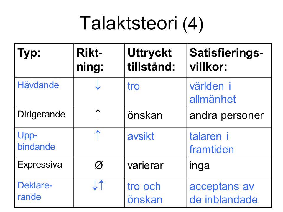 Talaktsteori (4) Typ: Rikt- ning: Uttryckt tillstånd: