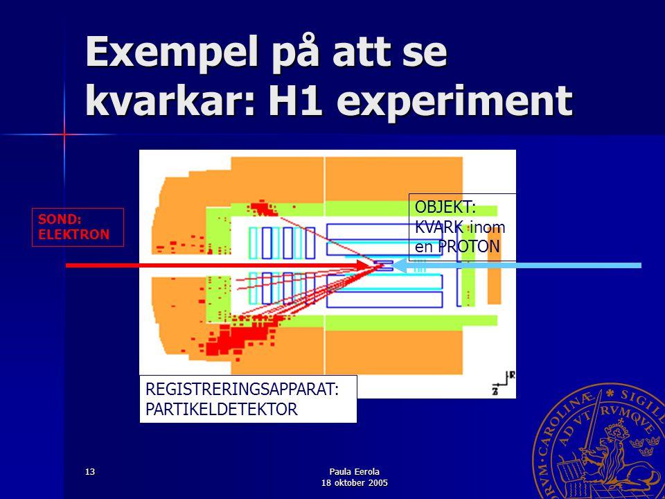 Exempel på att se kvarkar: H1 experiment