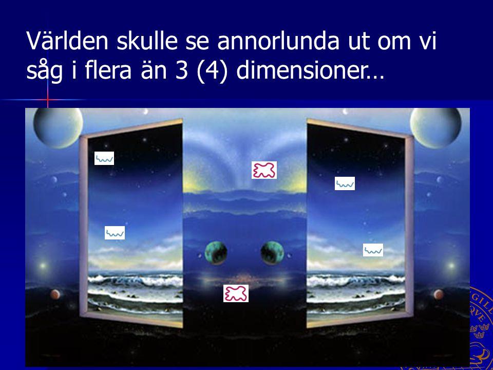 Världen skulle se annorlunda ut om vi såg i flera än 3 (4) dimensioner…