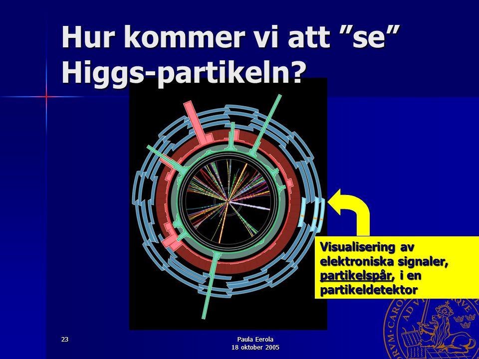 Hur kommer vi att se Higgs-partikeln