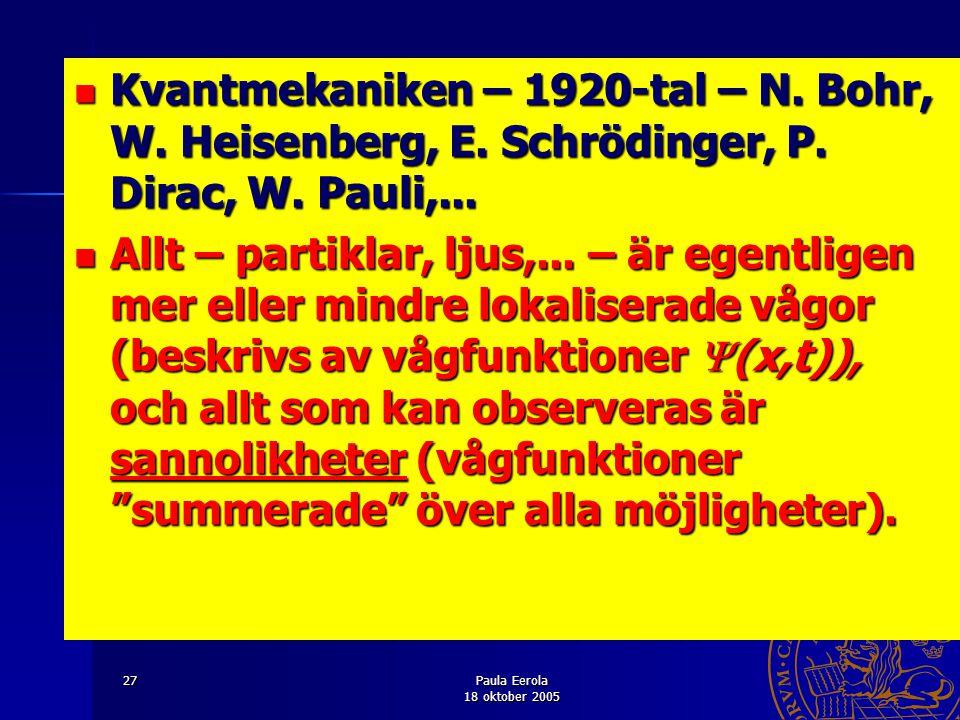 Kvantmekaniken – 1920-tal – N. Bohr, W. Heisenberg, E. Schrödinger, P