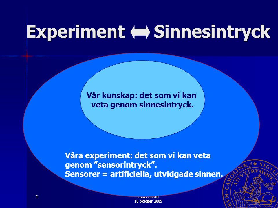 Experiment Sinnesintryck