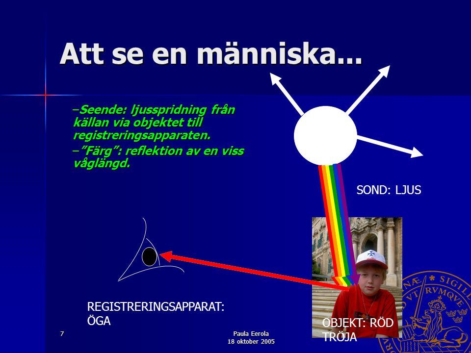 Att se en människa... Seende: ljusspridning från källan via objektet till registreringsapparaten. Färg : reflektion av en viss våglängd.
