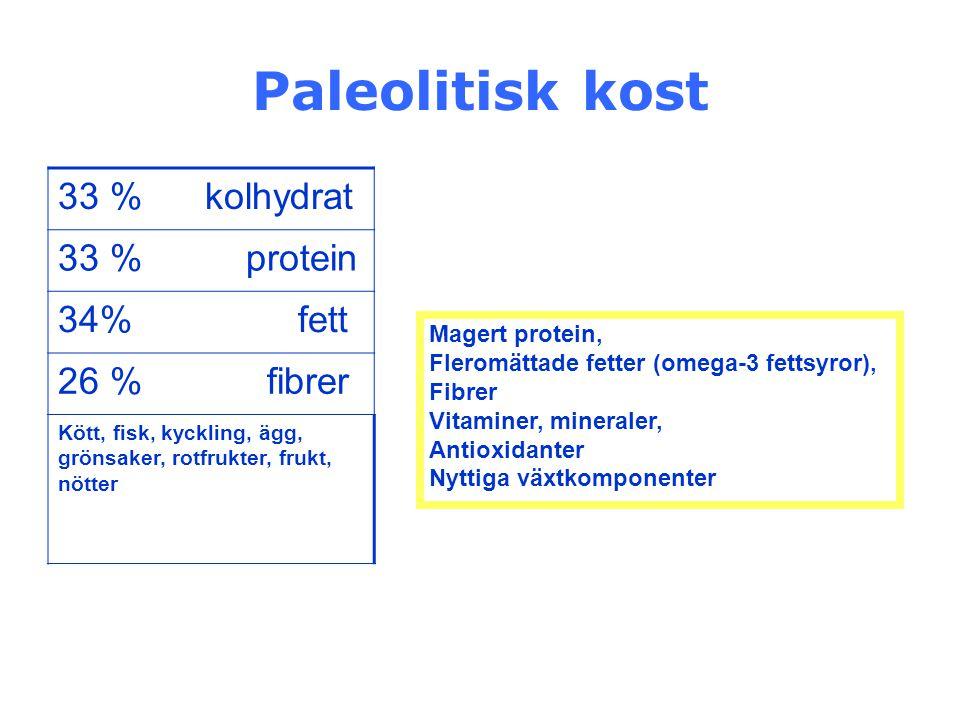 Paleolitisk kost 33 % kolhydrat 33 % protein 34% fett 26 % fibrer