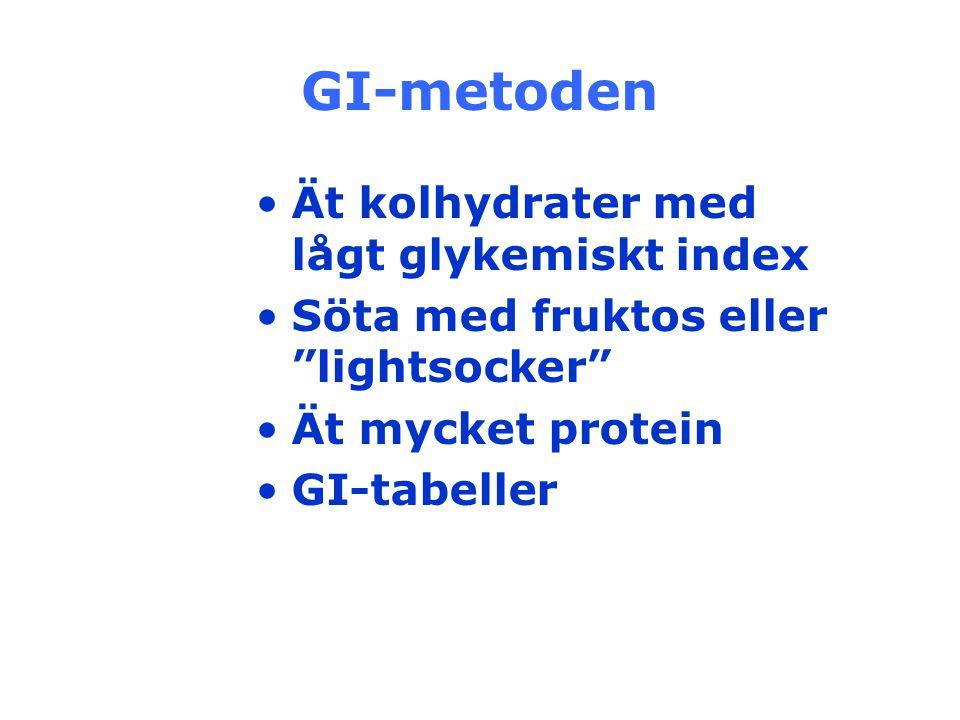 GI-metoden Ät kolhydrater med lågt glykemiskt index