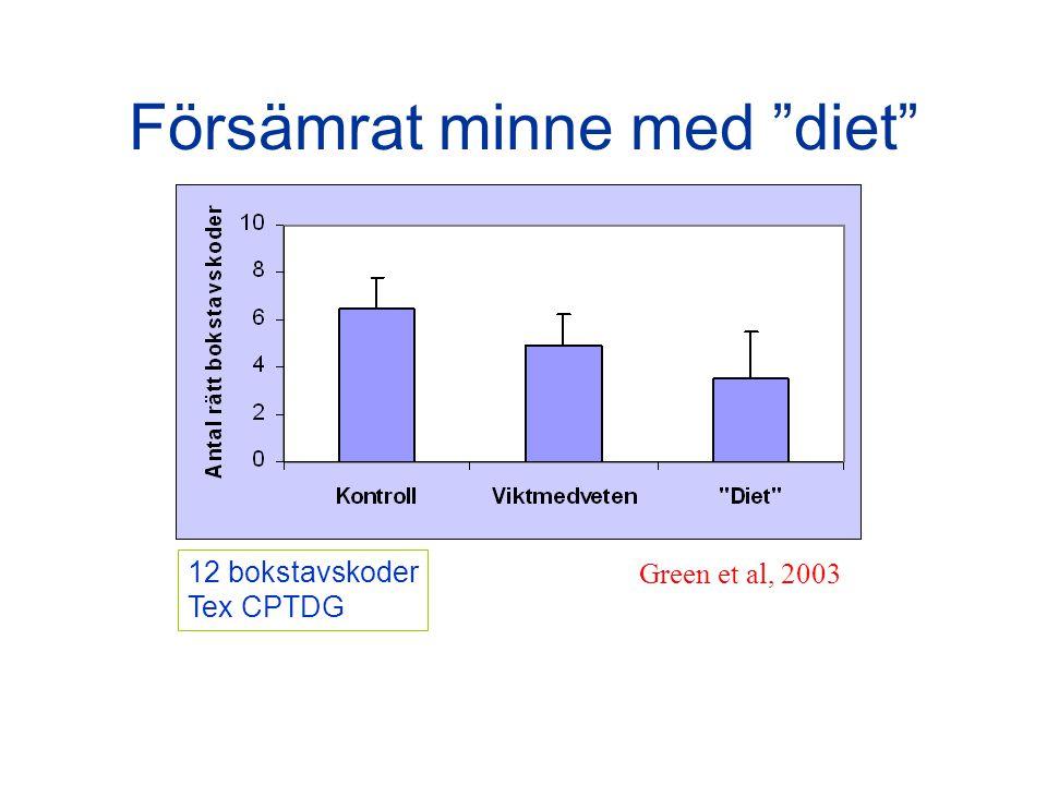 Försämrat minne med diet