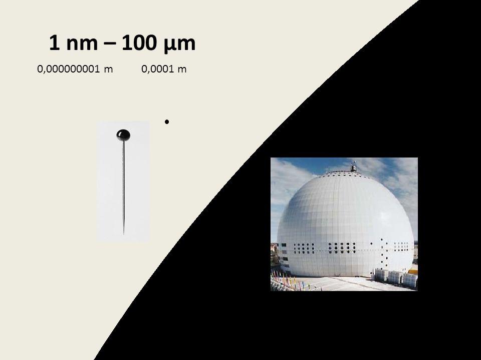 1 nm – 100 µm 0,000000001 m. 0,0001 m.