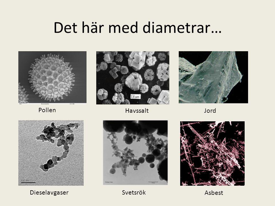 Det här med diametrar… Pollen Havssalt Jord Dieselavgaser Svetsrök