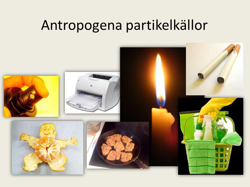 Antropogena partikelkällor