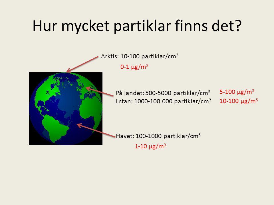 Hur mycket partiklar finns det