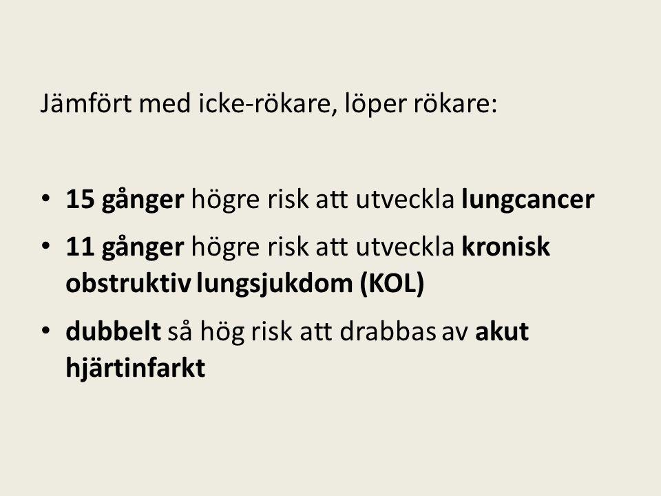 Jämfört med icke-rökare, löper rökare: