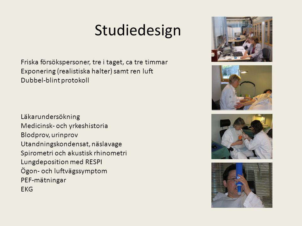 Studiedesign Friska försökspersoner, tre i taget, ca tre timmar