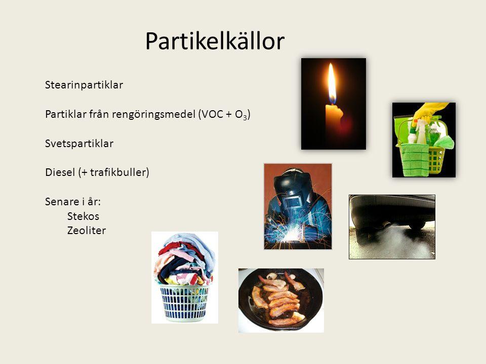 Partikelkällor Stearinpartiklar