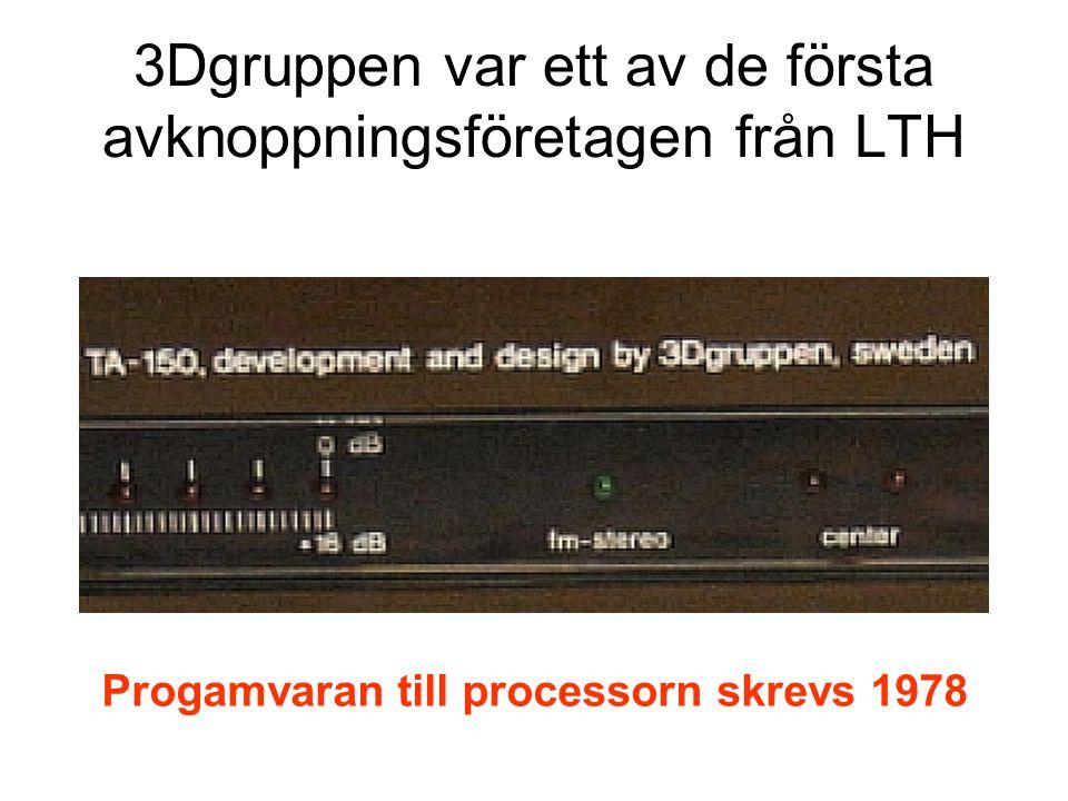 3Dgruppen var ett av de första avknoppningsföretagen från LTH