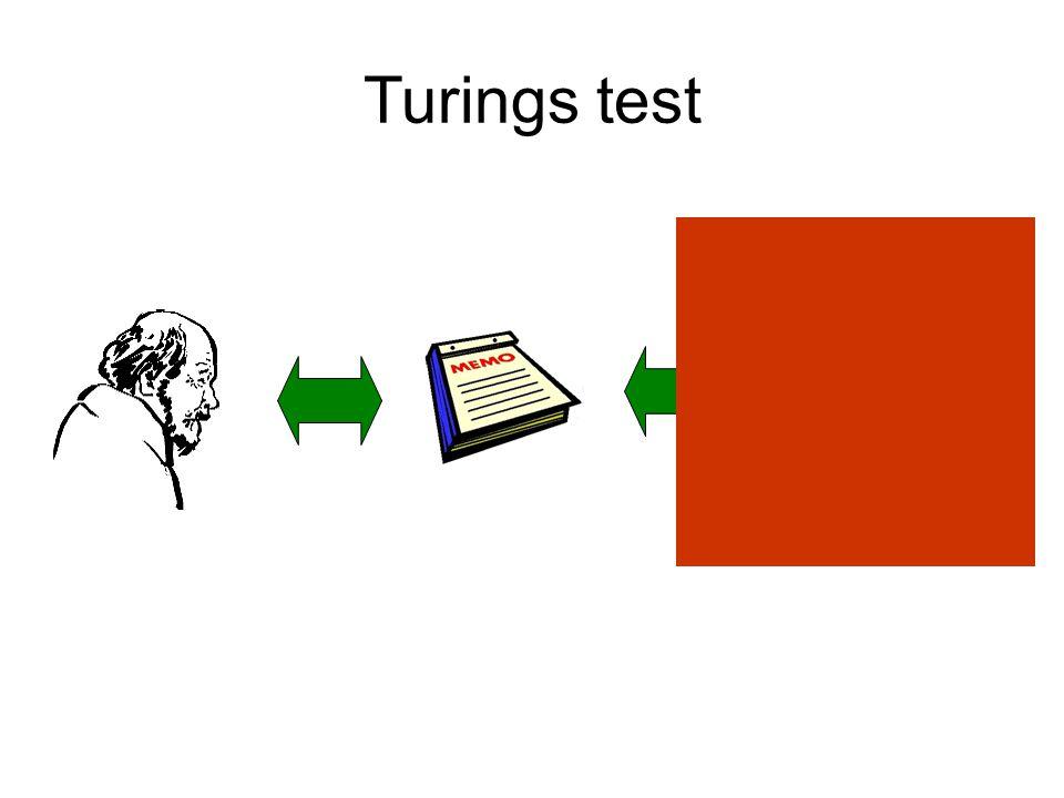 Turings test