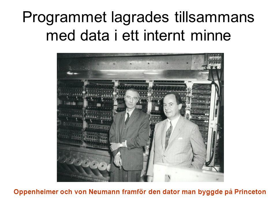 Programmet lagrades tillsammans med data i ett internt minne